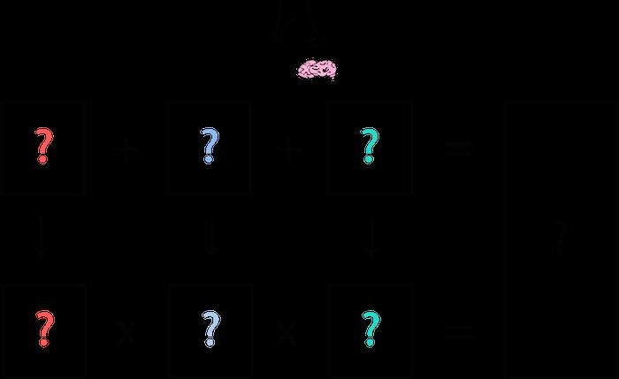 brainboogie13