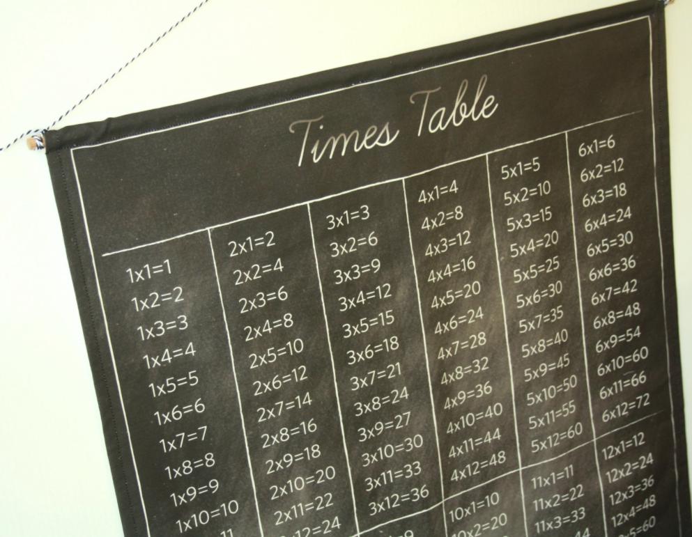 timestable