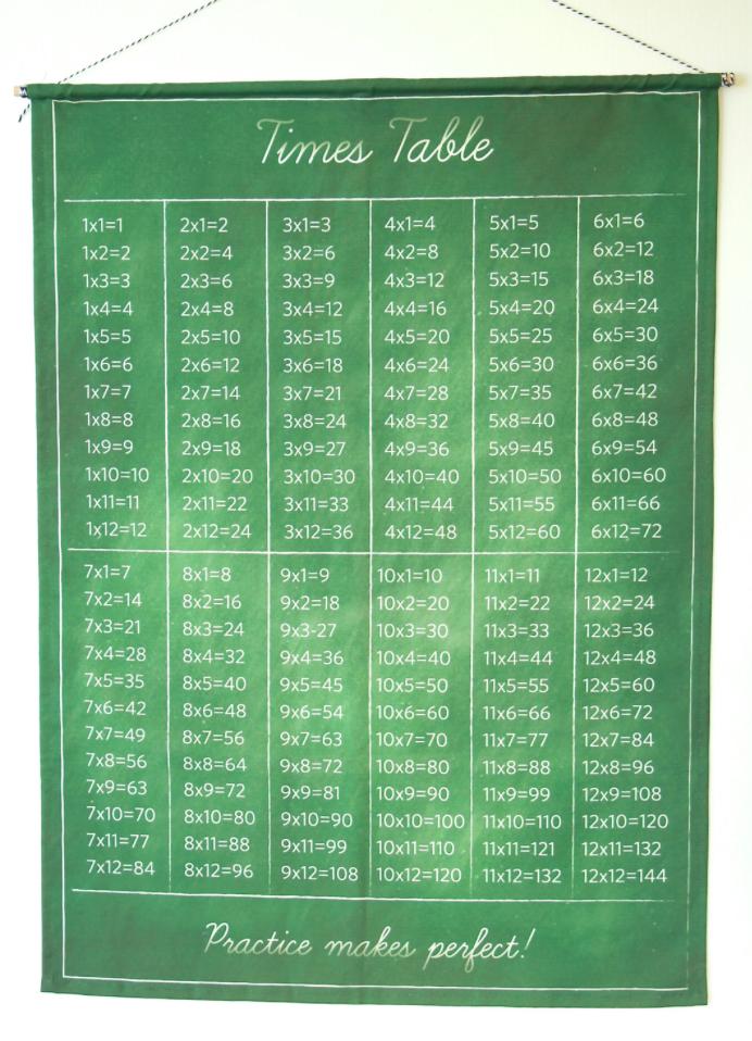 timestablegreen